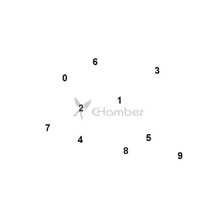 Číslice - sada
