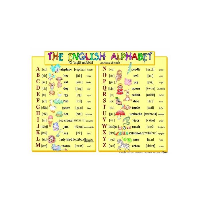 Anglická abeceda - nástěnný obraz 70x100cm